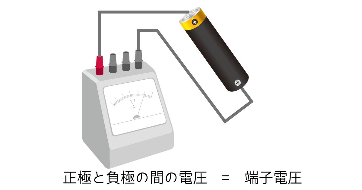 端子電圧は、電池の正極と負極の間の電圧